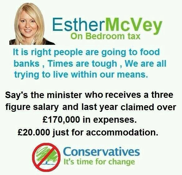Esther Mcvey on Foodbanks
